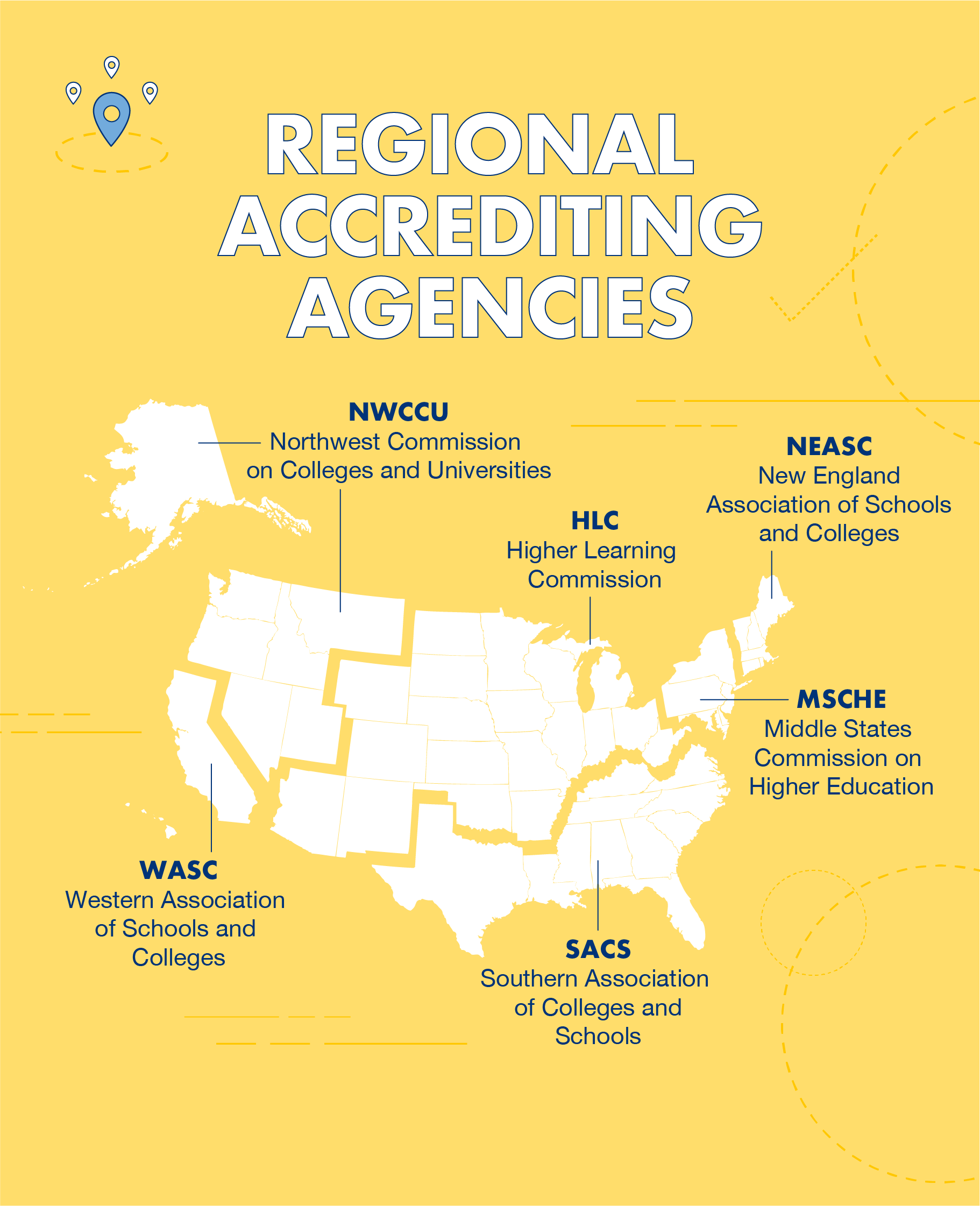 There are six regional accrediting agencies for higher education in the U.S.
