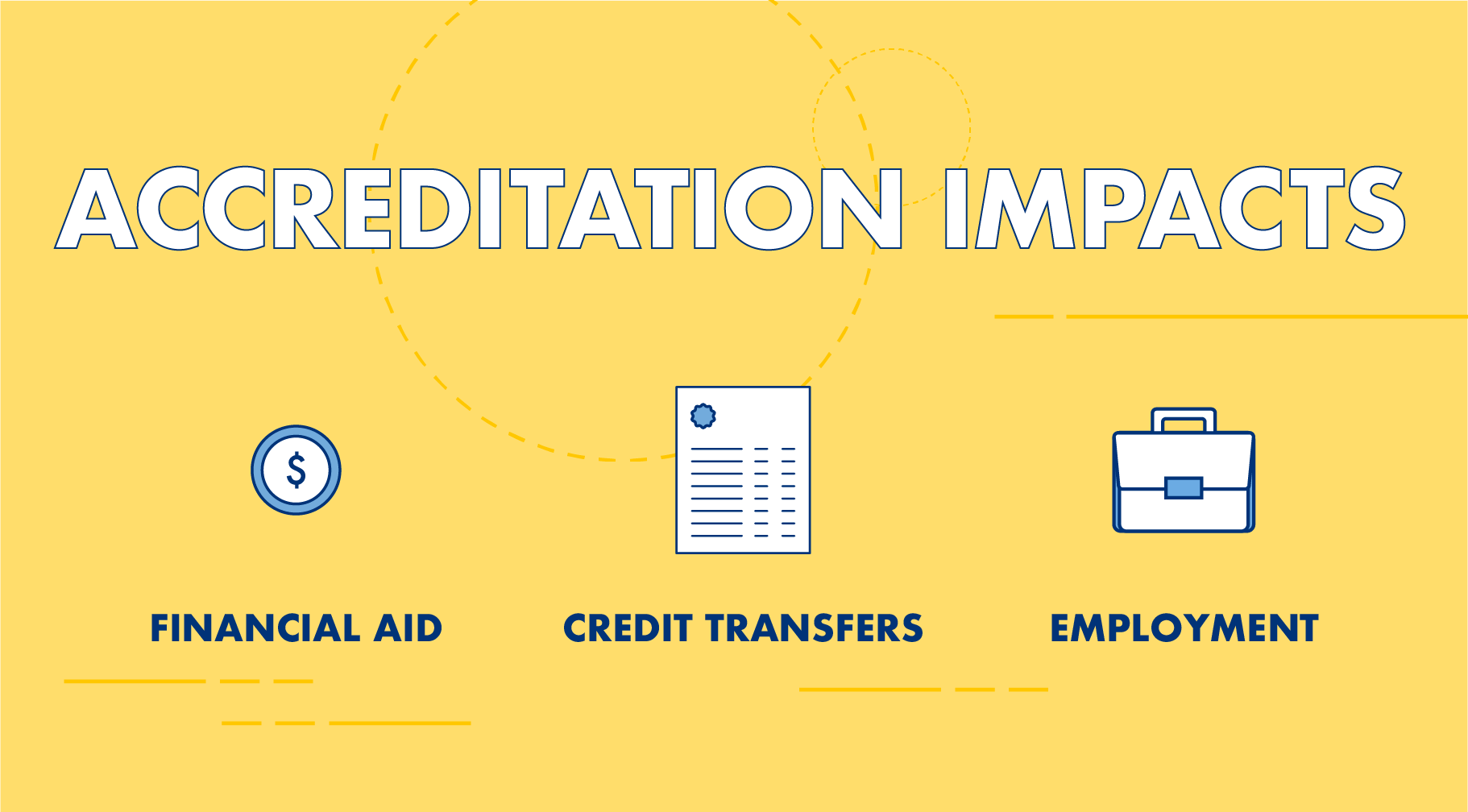 Impacts on accreditation – financial aid, credit transfer and employment