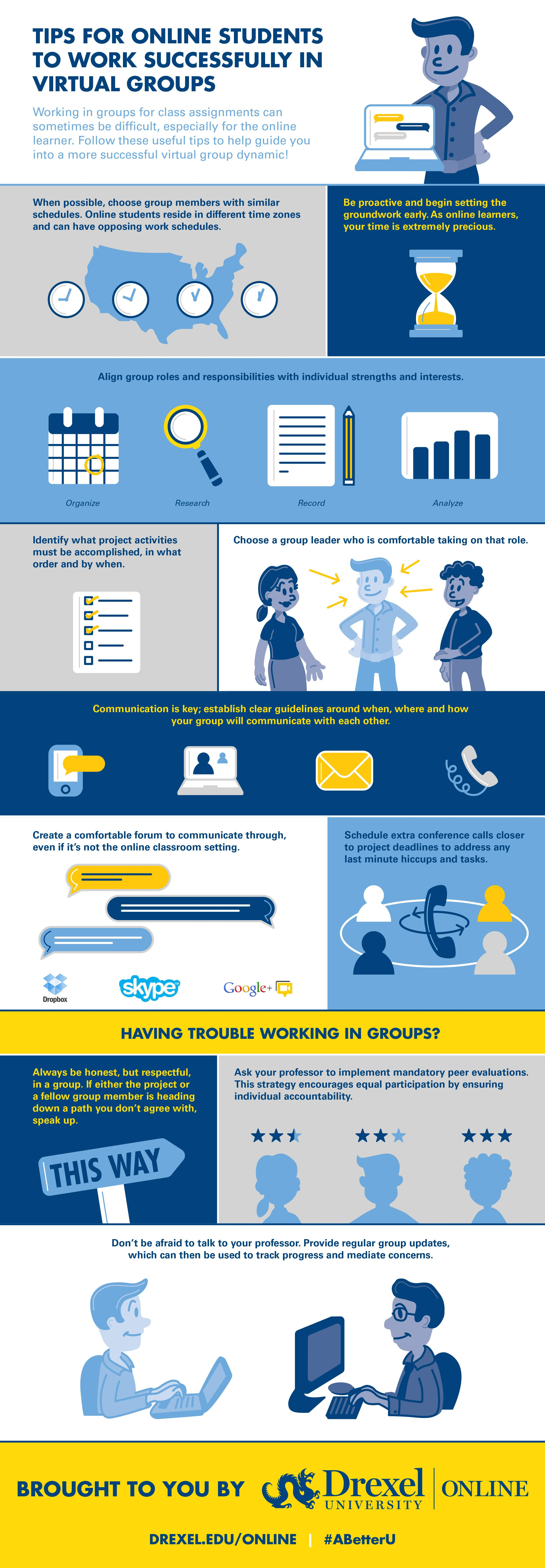 Full infographic on tips for participating in group work and projects online created by Drexel University Online