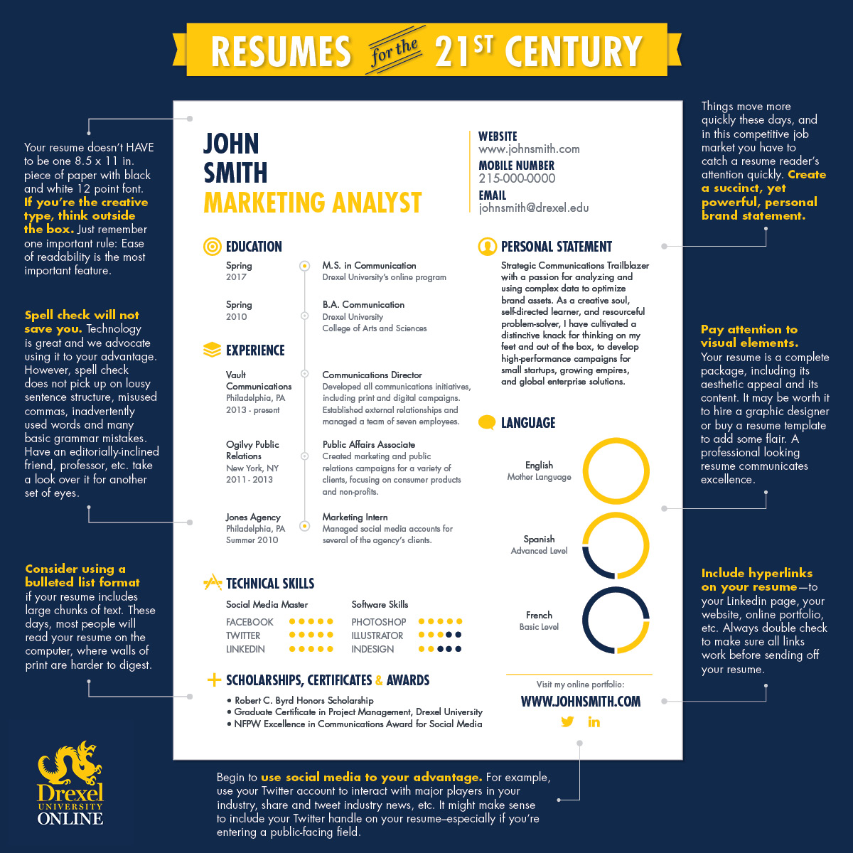 Resumes of 21st Century Infographic Updated(1)