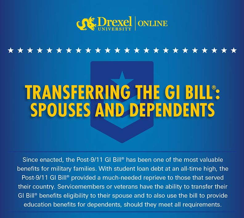 transferring the gi bill to dependents and spouses